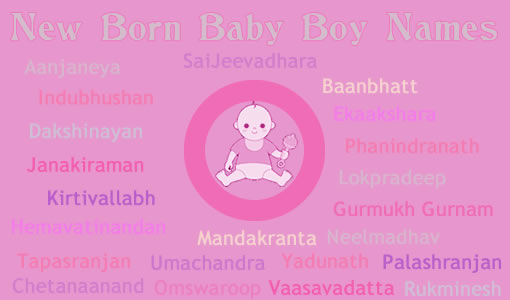 Indian Baby Names Numerology Calculator