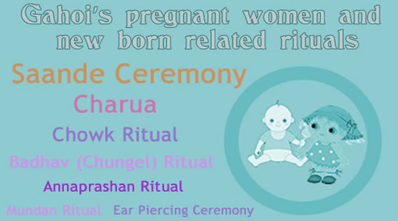 About Pregnant Women And New Born Related Rituals!