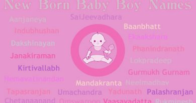 Indian baby boy names or Hindu boy baby names start from letter A to Z!