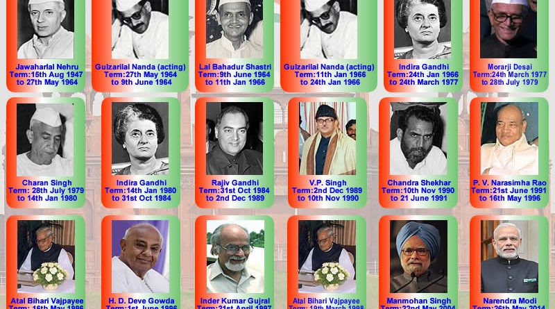 About Independence Day and List of Prime Ministers of India!