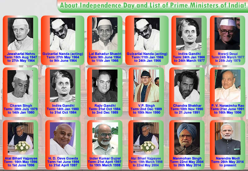 A list of all Indian Prime Ministers