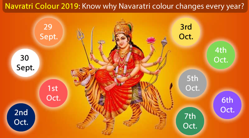 Navararti Colours 2019 - Why colour changes every year