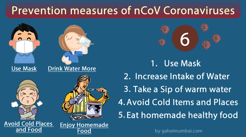 Know about Coronavirus and novel coronavirus and its preventions