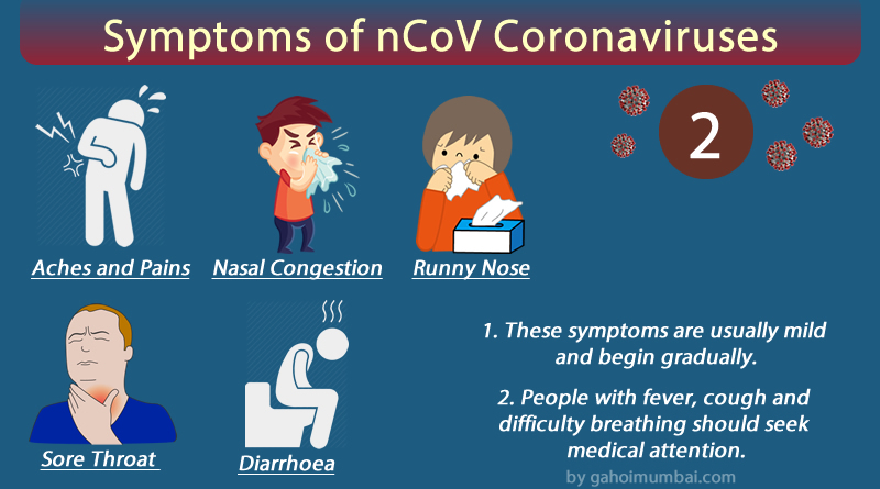 Know about Coronavirus and novel coronavirus and its symptoms
