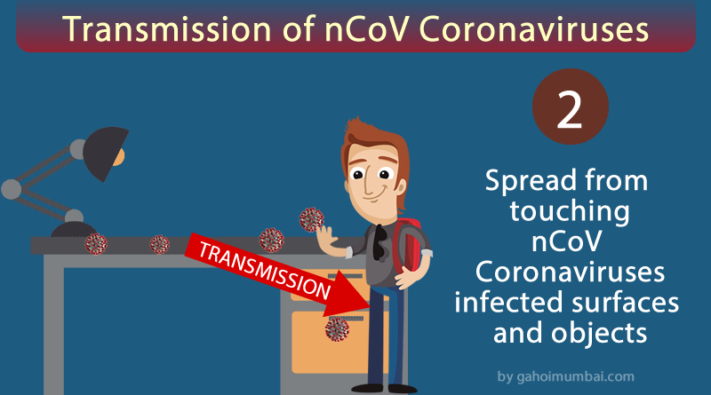 Know about Coronavirus and novel coronavirus and its transmission