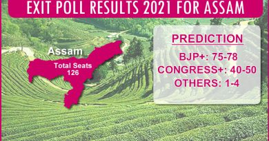 Gahoi Pradeep Gupta owned Axis My India's EXIT POLL for Assam Legislative Elections 2021!
