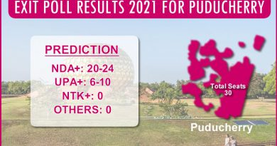 Gahoi Pradeep Gupta owned Axis My India's EXIT POLL for Puducherry Legislative Elections 2021!