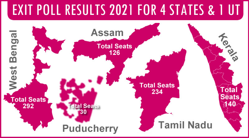 Axis My India's EXIT POLL for West Bengal, Tamil Nadu, Kerala, Assam and Puducherry 2021!